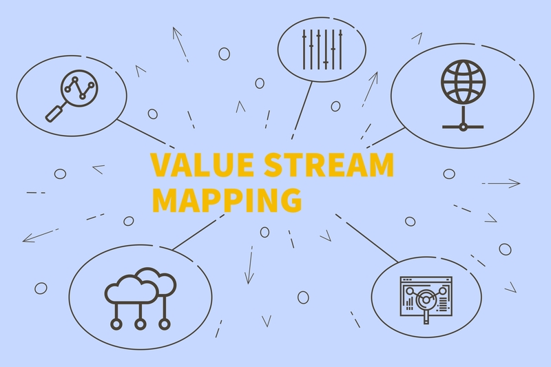 Improving Your Company: Why to Implement Value Stream Mapping to Your Business